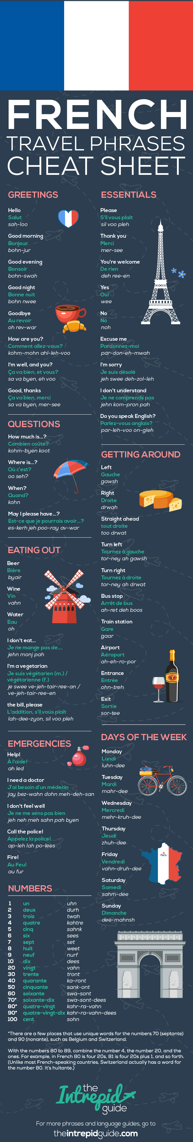 french survival guide